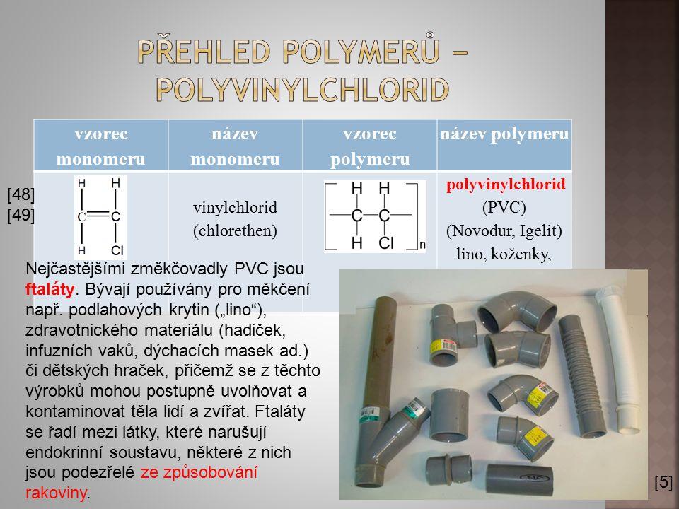 Přehled polymerů − polyvinylchlorid