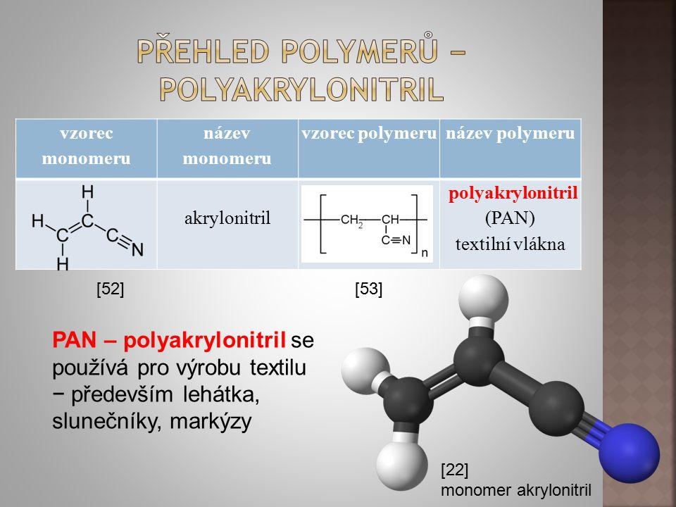 Přehled polymerů − polyakrylonitril