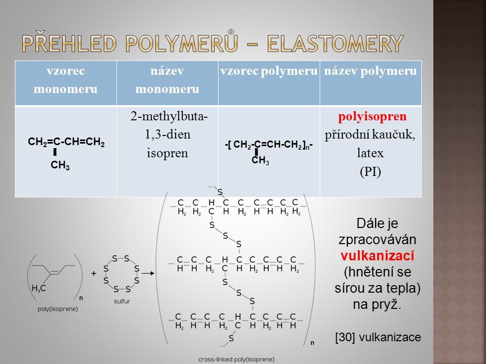 Přehled polymerů − elastomery