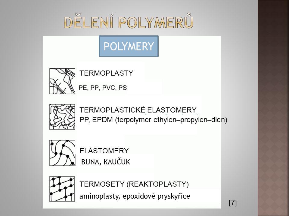 Dělení polymerů POLYMERY TERMOPLASTY TERMOPLASTICKÉ ELASTOMERY