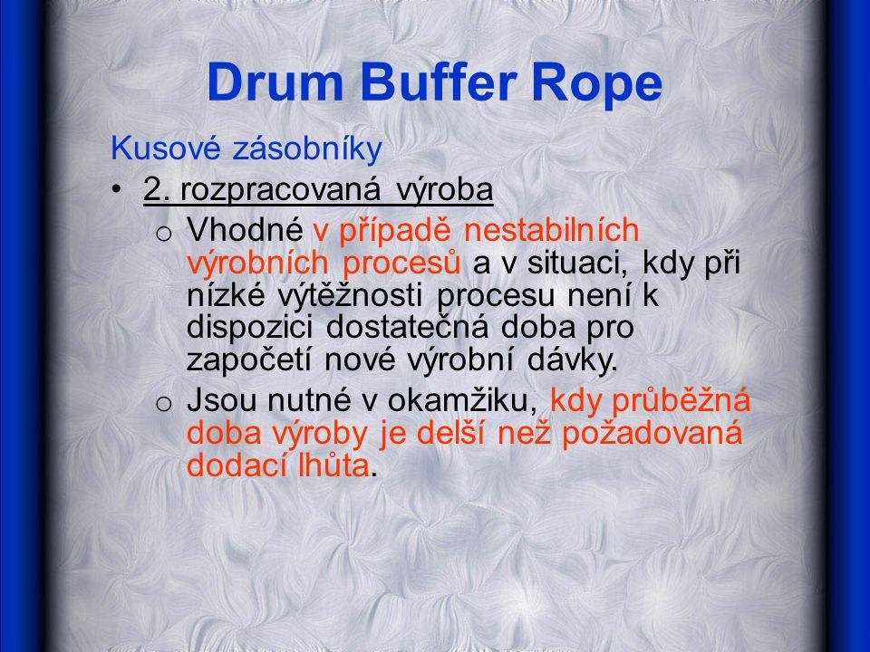 Drum Buffer Rope Kusové zásobníky 2. rozpracovaná výroba
