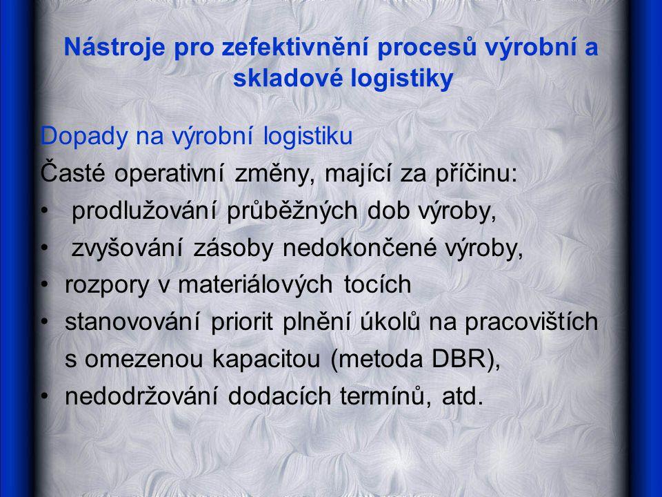 Nástroje pro zefektivnění procesů výrobní a skladové logistiky