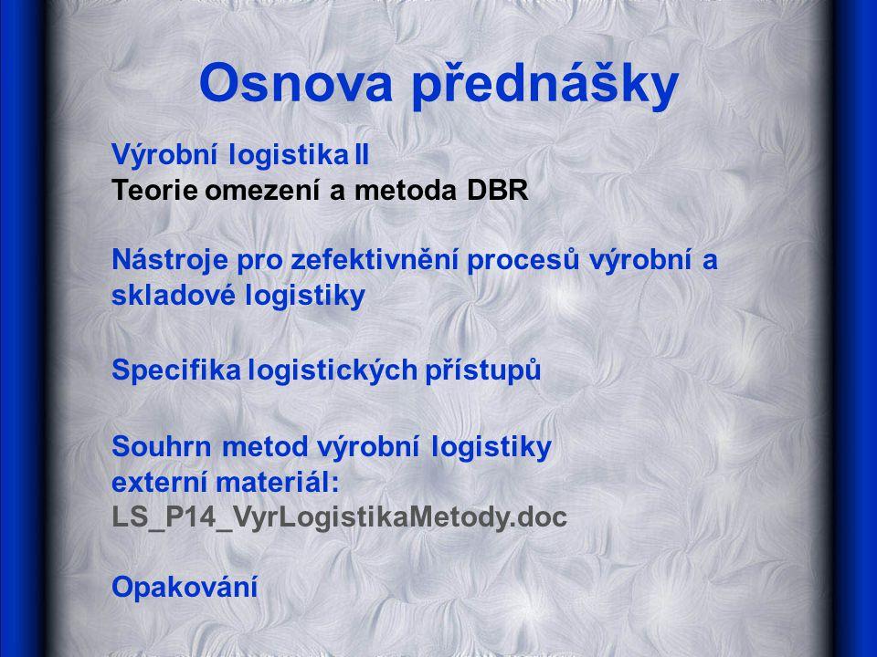 Osnova přednášky Výrobní logistika II Teorie omezení a metoda DBR