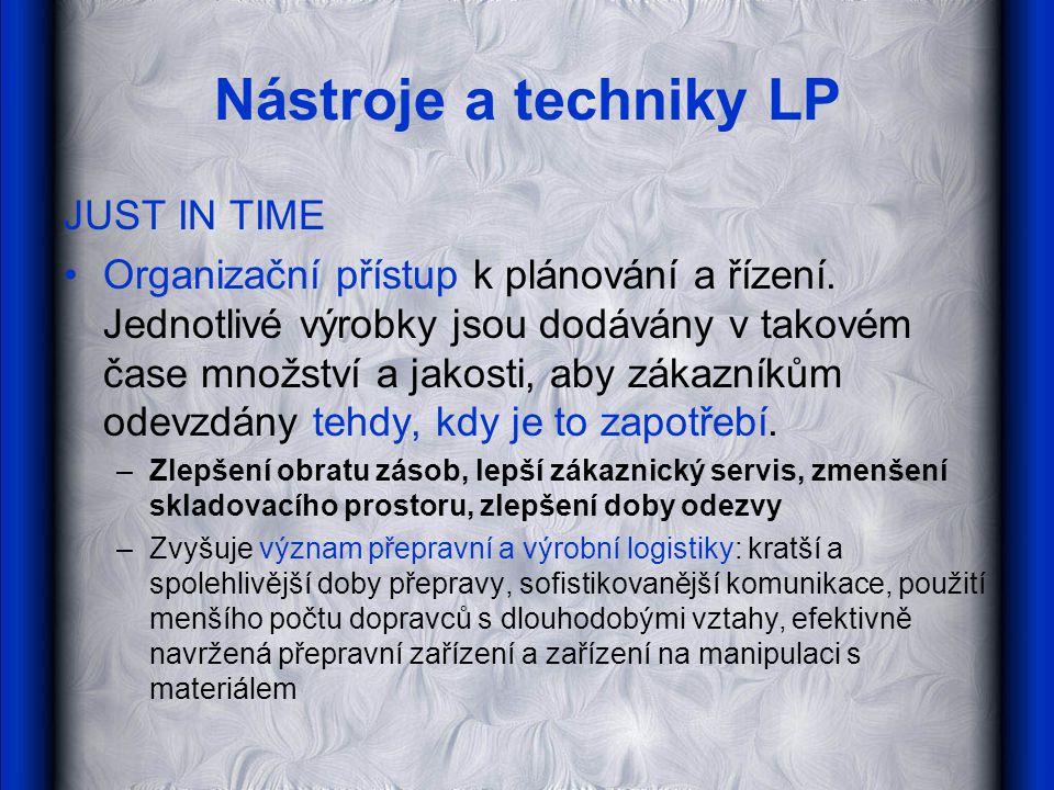 Nástroje a techniky LP JUST IN TIME