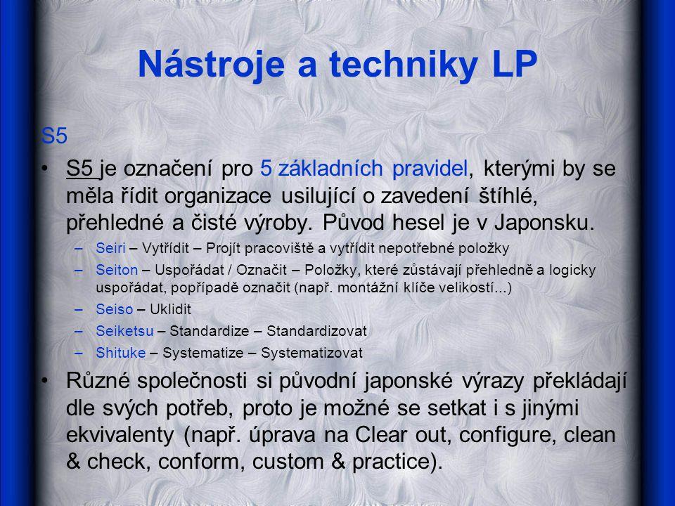 Nástroje a techniky LP S5
