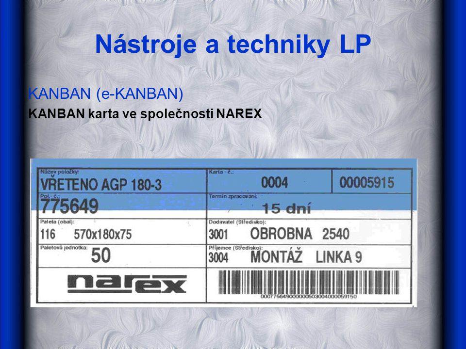Nástroje a techniky LP KANBAN (e-KANBAN)