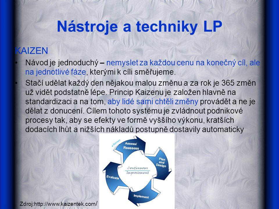 Nástroje a techniky LP KAIZEN