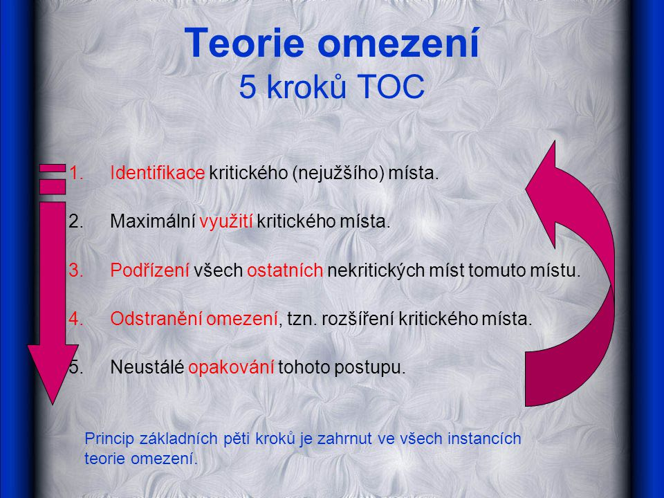 Teorie omezení 5 kroků TOC