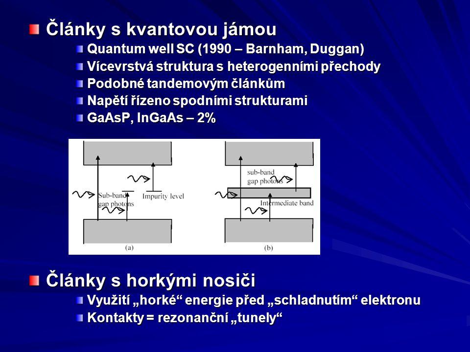 Články s kvantovou jámou