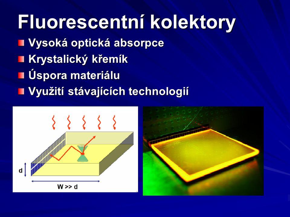 Fluorescentní kolektory