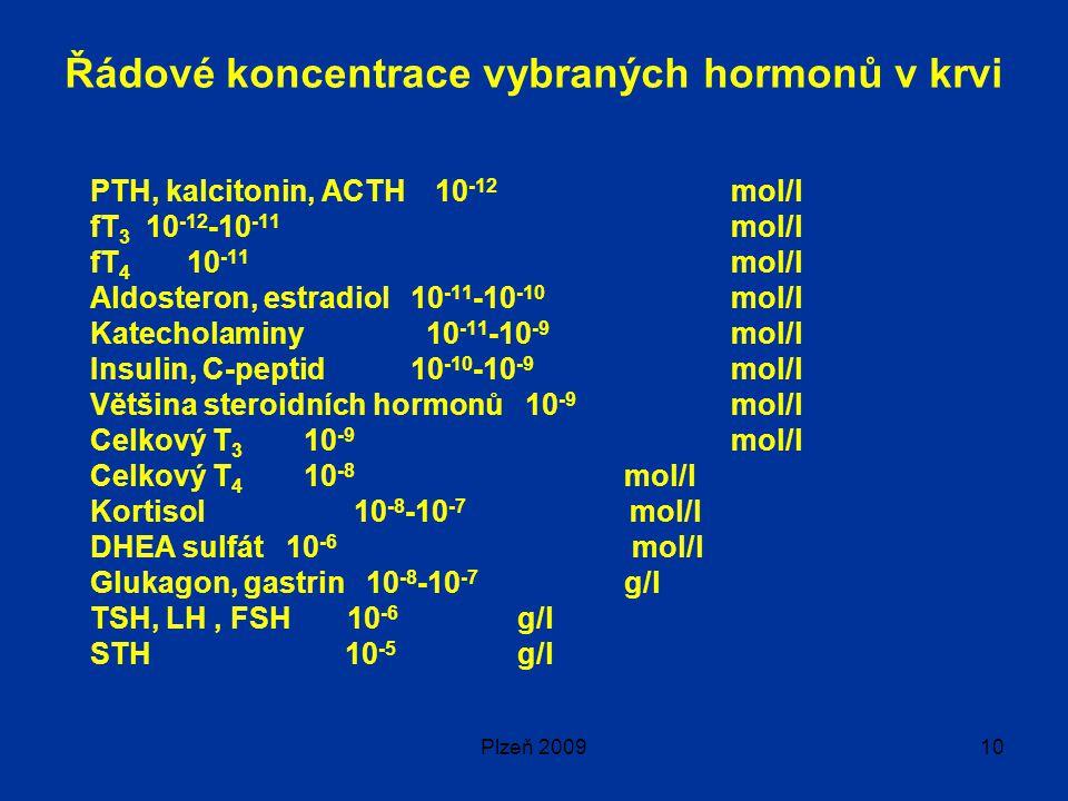 Řádové koncentrace vybraných hormonů v krvi
