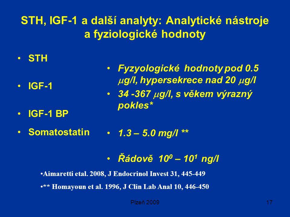 STH, IGF-1 a další analyty: Analytické nástroje a fyziologické hodnoty