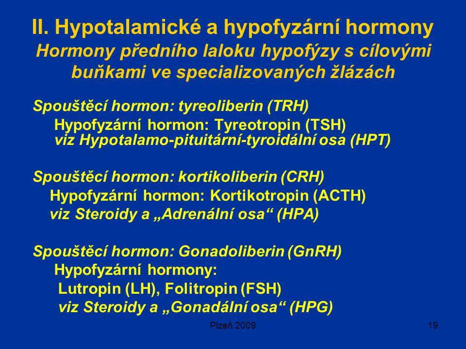 II. Hypotalamické a hypofyzární hormony Hormony předního laloku hypofýzy s cílovými buňkami ve specializovaných žlázách
