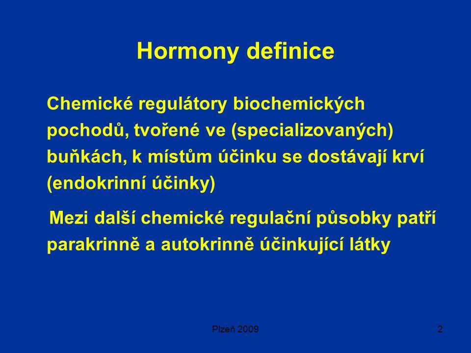 Hormony definice