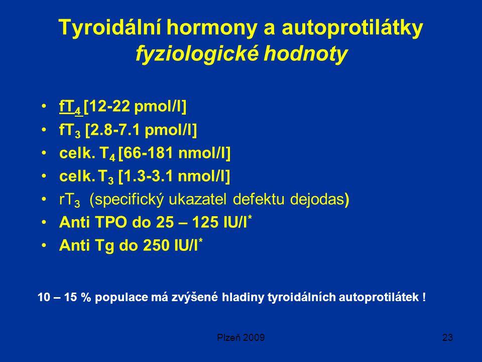 Tyroidální hormony a autoprotilátky fyziologické hodnoty