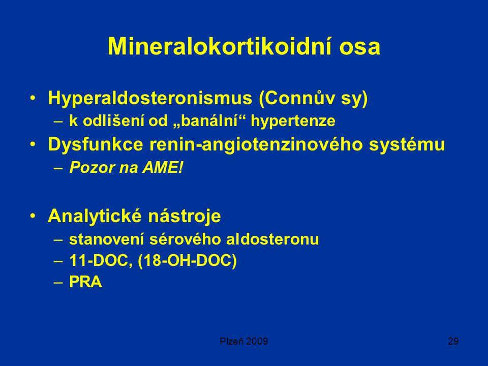 Mineralokortikoidní osa