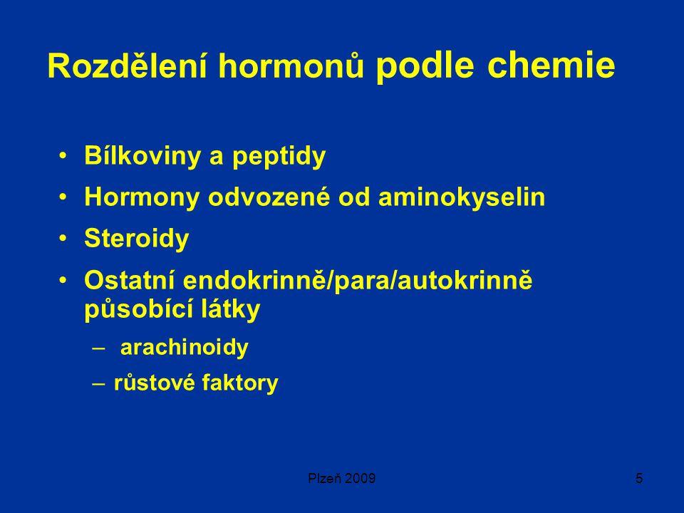 Rozdělení hormonů podle chemie