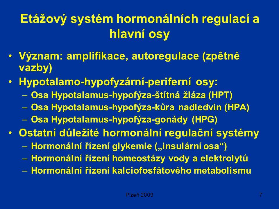 Etážový systém hormonálních regulací a hlavní osy
