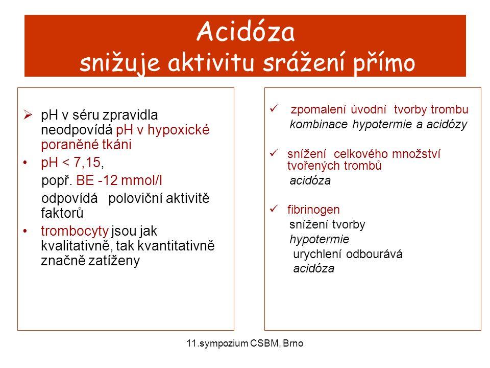 Acidóza snižuje aktivitu srážení přímo