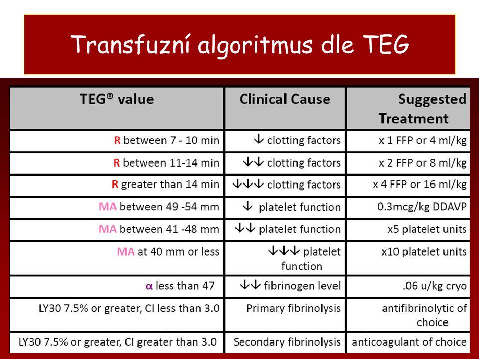 Transfuzní algoritmus dle TEG