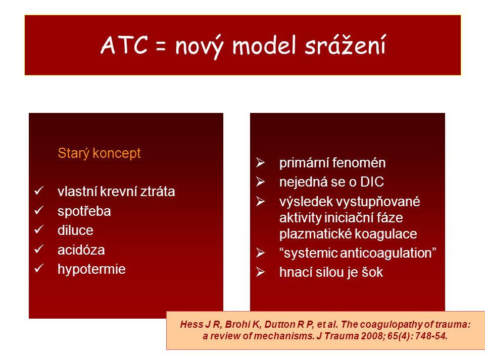 ATC = nový model srážení