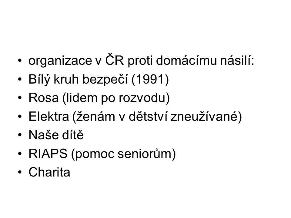 organizace v ČR proti domácímu násilí: