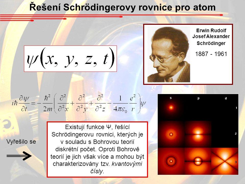Řešení Schrödingerovy rovnice pro atom