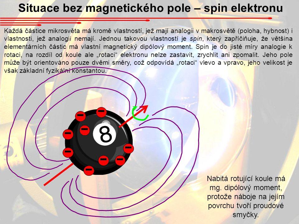 Situace bez magnetického pole – spin elektronu