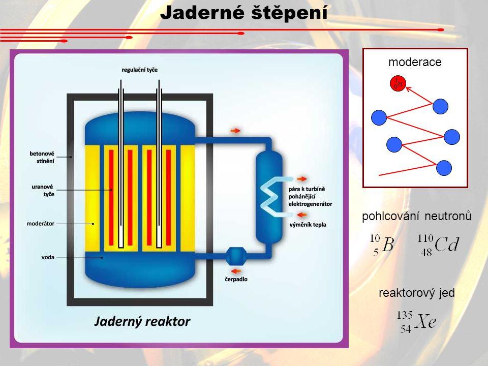 Jaderné štěpení moderace pohlcování neutronů reaktorový jed