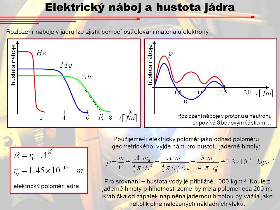 Elektrický náboj a hustota jádra