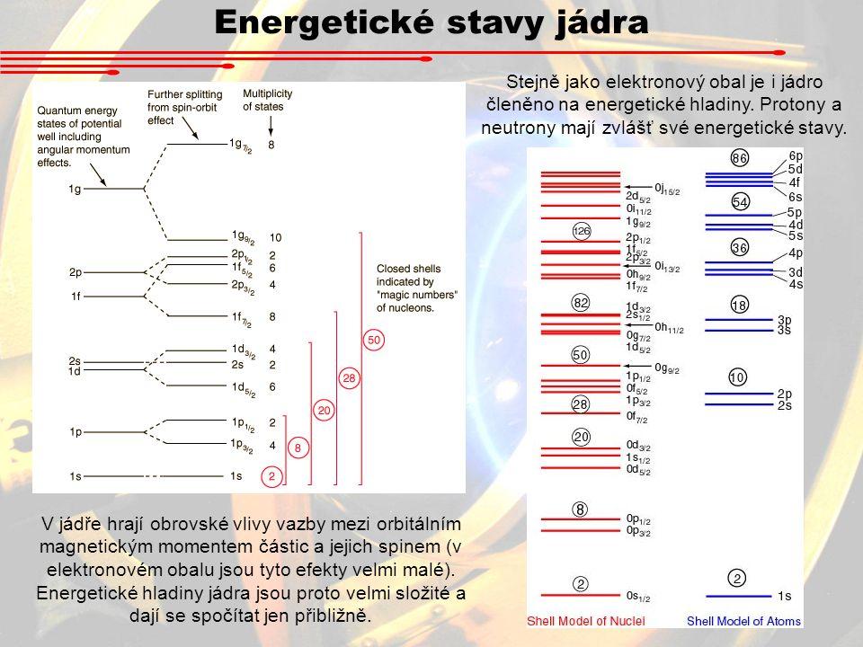 Energetické stavy jádra