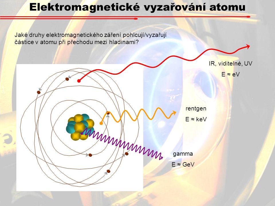Elektromagnetické vyzařování atomu