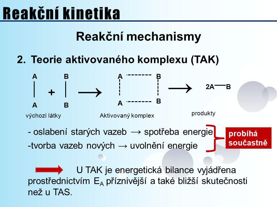 → Reakční kinetika + Reakční mechanismy