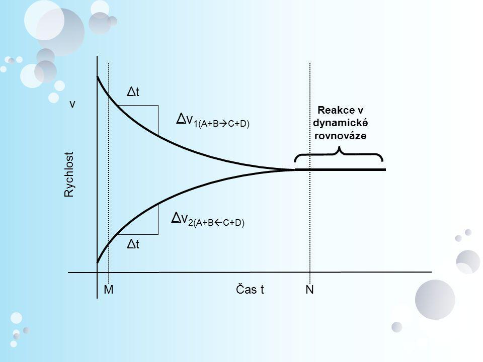 Reakce v dynamické rovnováze