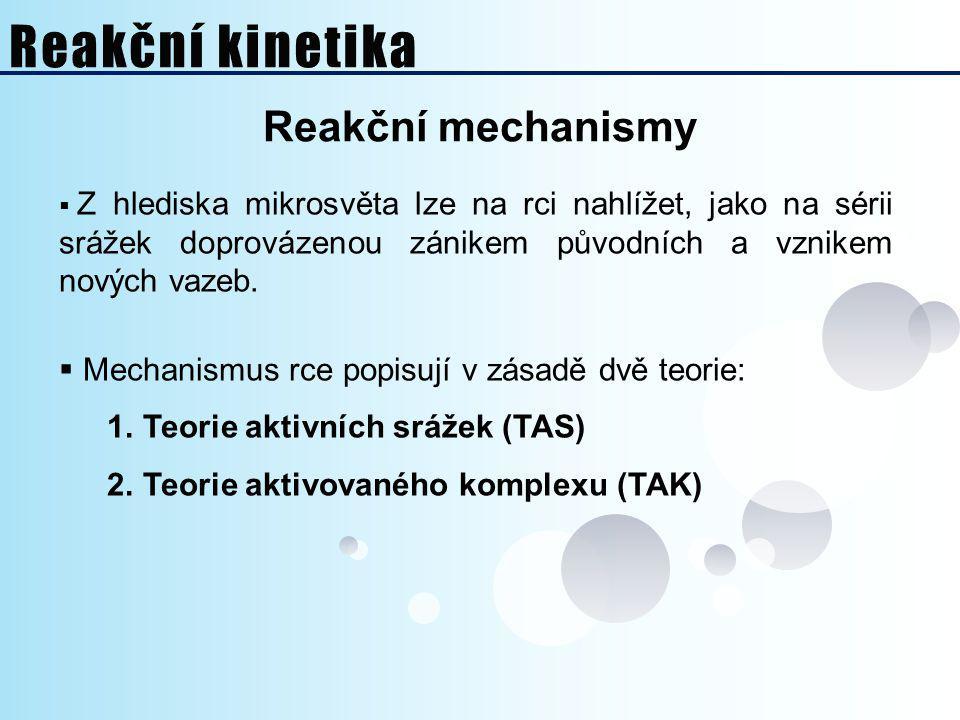 Reakční kinetika Reakční mechanismy