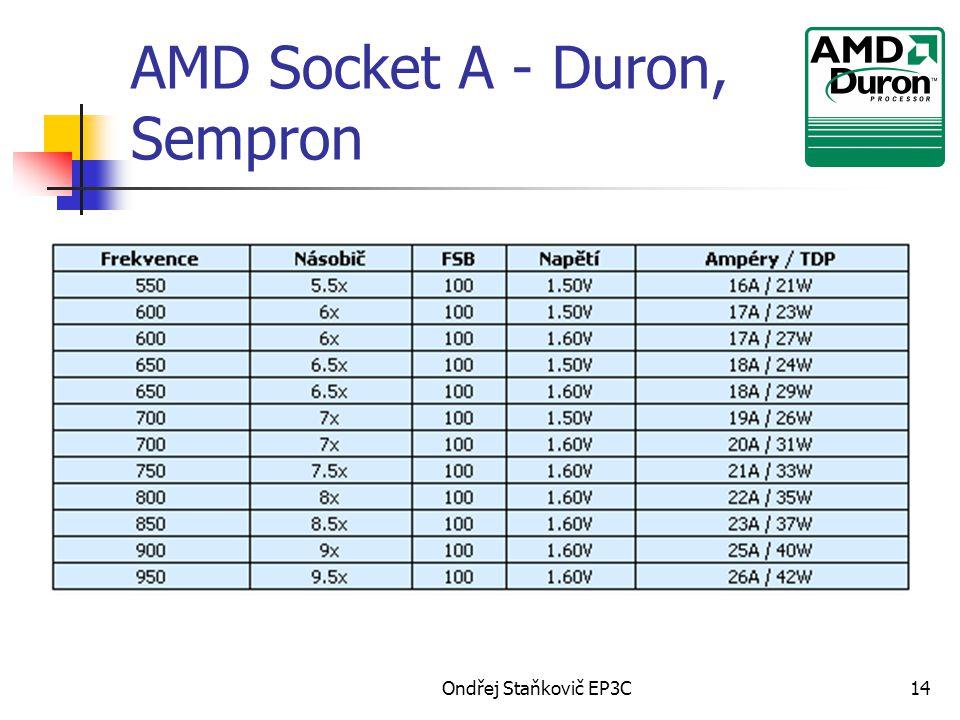 AMD Socket A - Duron, Sempron