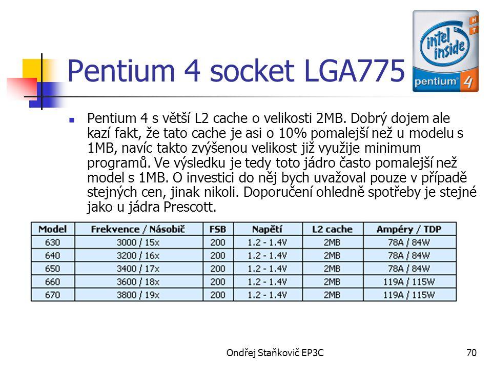 Pentium 4 socket LGA775