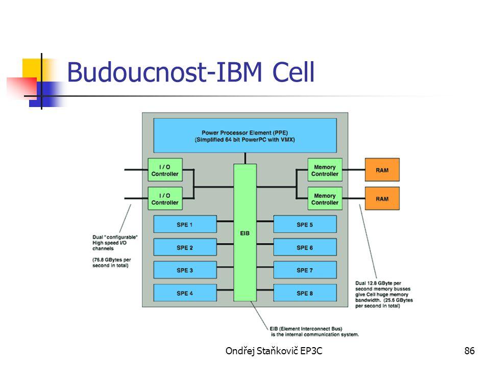 Budoucnost-IBM Cell Ondřej Staňkovič EP3C