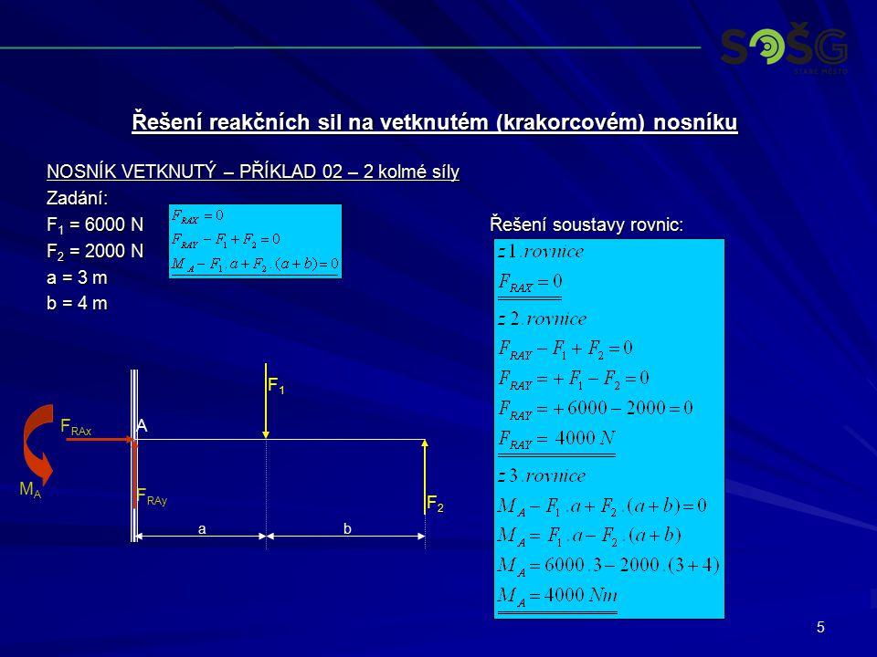 Řešení reakčních sil na vetknutém (krakorcovém) nosníku