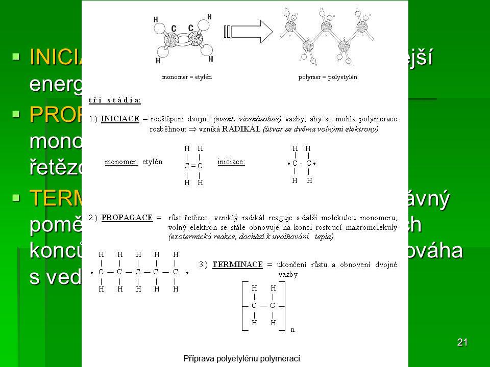 Reakční stupně INICIACE – zahájení růstu řetězce (vnější energie, světlo, teplo, PH, katalyzátor)