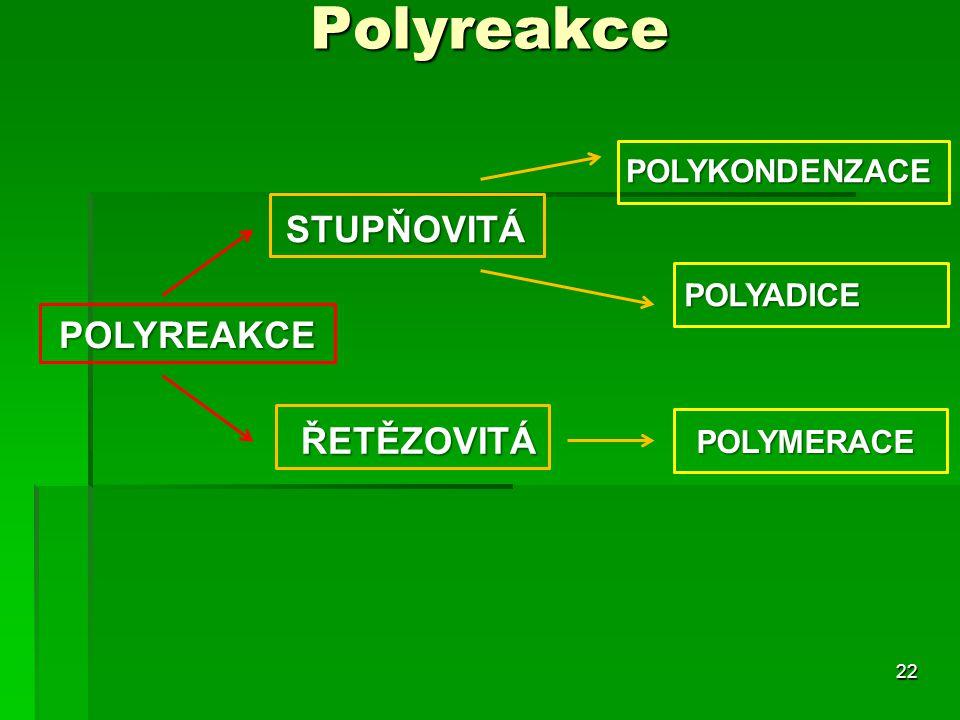 Polyreakce STUPŇOVITÁ POLYREAKCE ŘETĚZOVITÁ POLYKONDENZACE POLYADICE