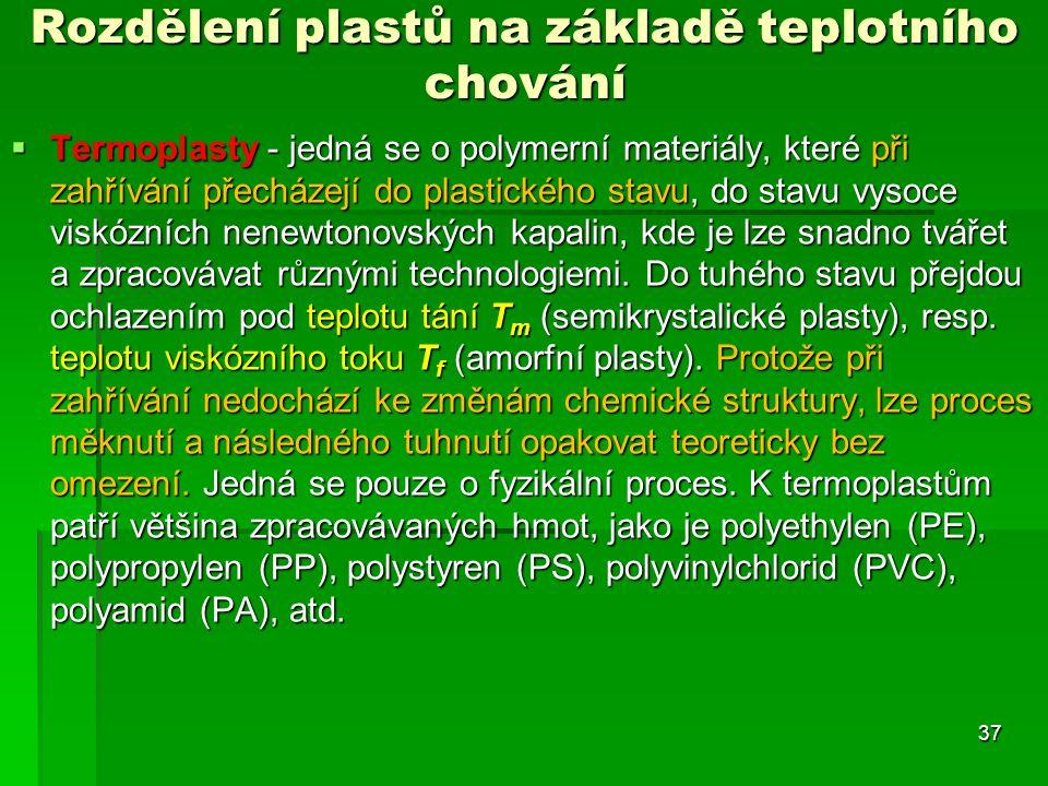 Rozdělení plastů na základě teplotního chování
