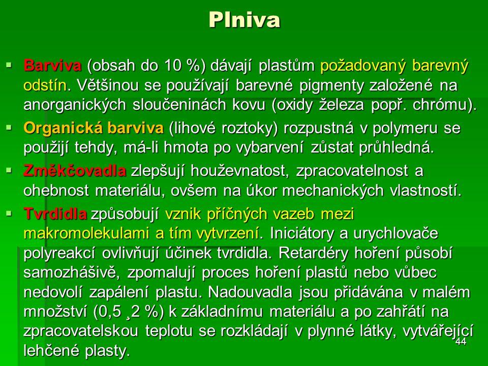 Plniva