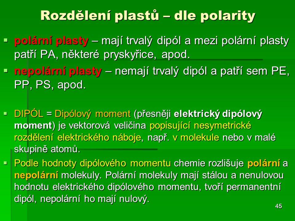 Rozdělení plastů – dle polarity