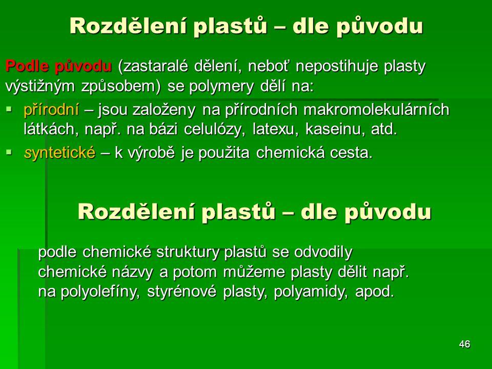 Rozdělení plastů – dle původu