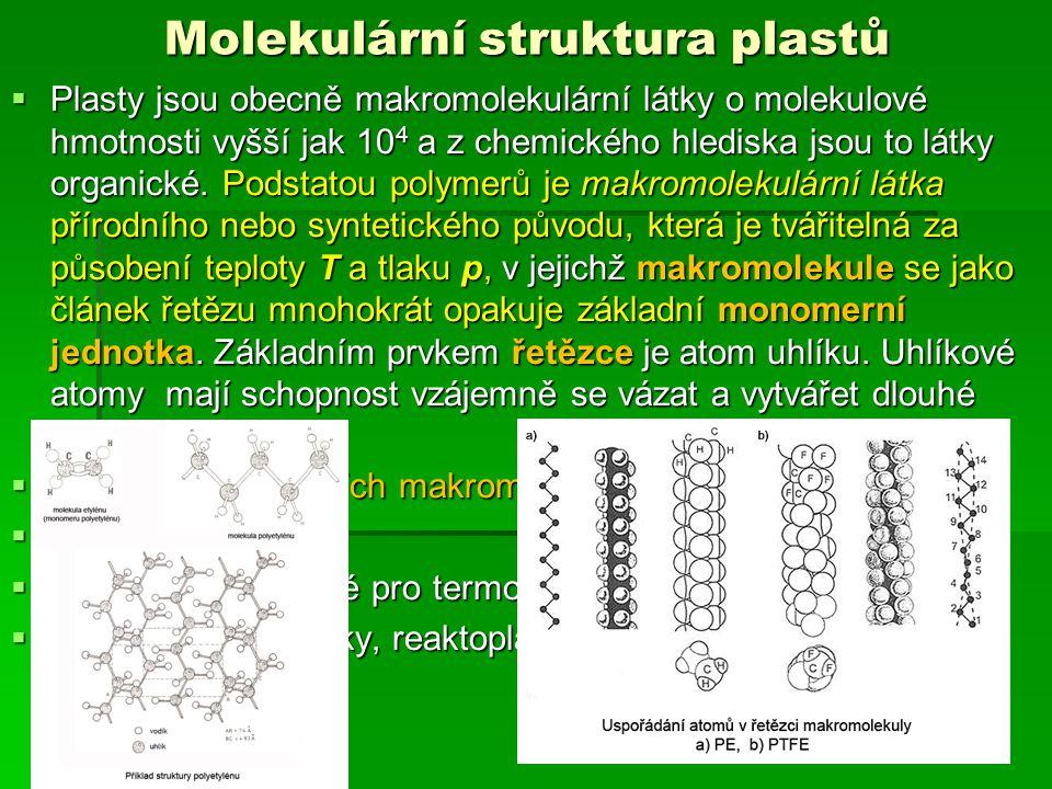 Molekulární struktura plastů
