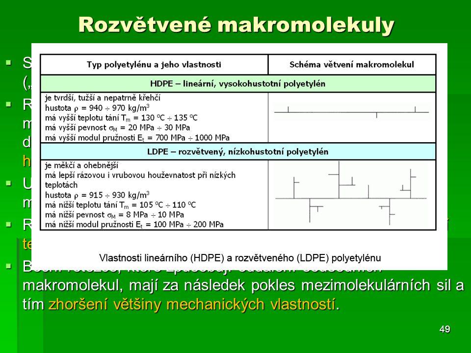 Rozvětvené makromolekuly