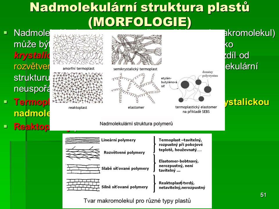 Nadmolekulární struktura plastů (MORFOLOGIE)