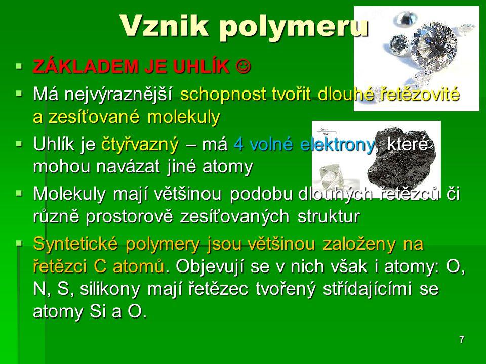 Vznik polymeru ZÁKLADEM JE UHLÍK 