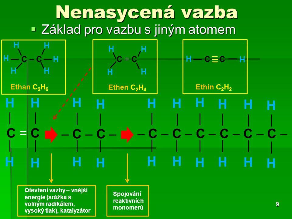 Nenasycená vazba Základ pro vazbu s jiným atomem H H H H H H H H H H